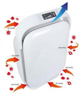 καθαριστής αέρα ιονιστής MeacoClean CA-HEPA 119x5
